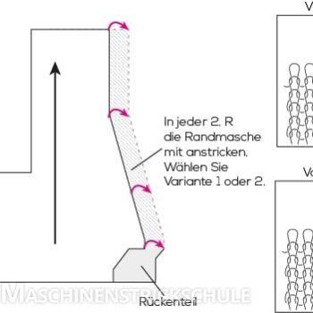 Grafik: Modell Pullover 01 Grafik Randmaschen Ärmelnaht